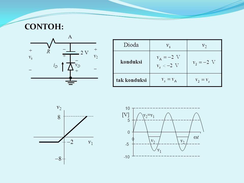 vD+vD+ ++ 2 V R +vs+vs +v2+v2 iDiD A v1v1 v2v2 8 88 22 Diodavsvs v2v2 konduksi tak konduksi CONTOH: -10 -5 0 5 10 0 tt v2=v1v2=v1 v2v2 v1v1 [V] v2v2