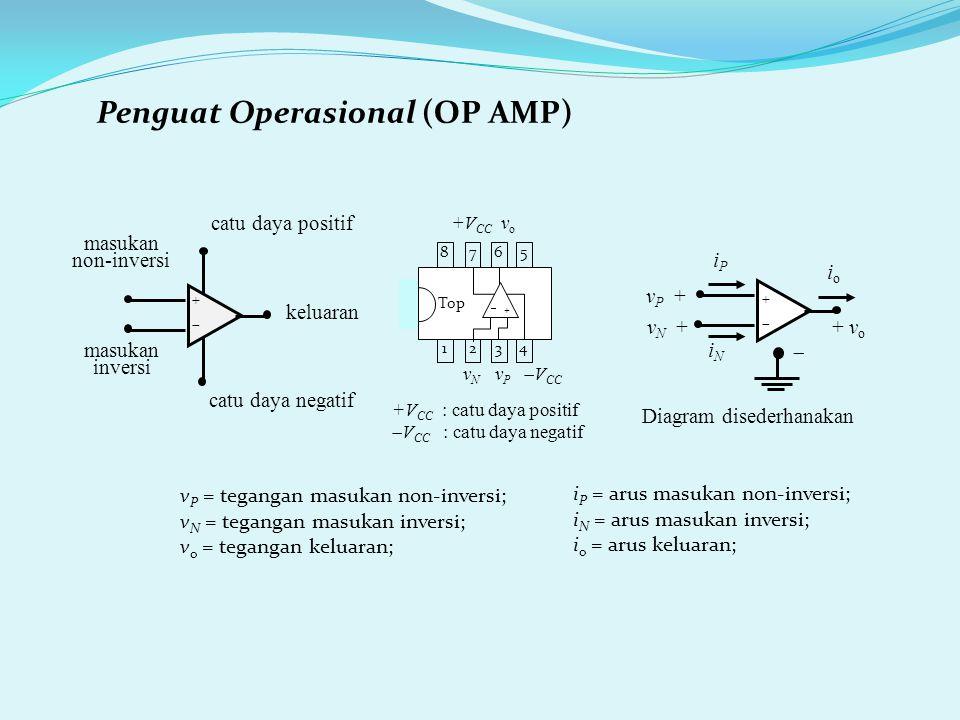 Penguat Operasional (OP AMP) ++ catu daya positif catu daya negatif keluaran masukan non-inversi masukan inversi ++ v P + iPiP v N + iNiN + v o ioio  7272 6363 5454 8181  + v N v P  V CC +V CC v o Top +V CC : catu daya positif  V CC : catu daya negatif v P = tegangan masukan non-inversi; v N = tegangan masukan inversi; v o = tegangan keluaran; Diagram disederhanakan i P = arus masukan non-inversi; i N = arus masukan inversi; i o = arus keluaran;