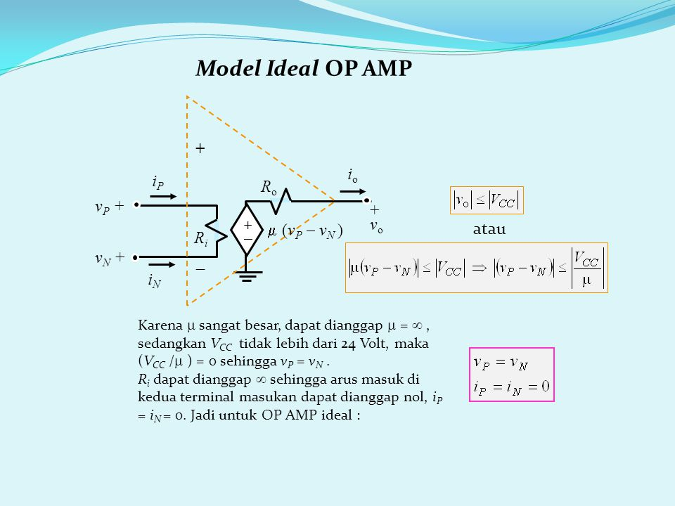 Model Ideal OP AMP ++ RiRi RoRo + v o iPiP iNiN v P + v N + +  ioio  (v P  v N ) atau Karena  sangat besar, dapat dianggap  = , sedangkan V CC tidak lebih dari 24 Volt, maka (V CC /  ) = 0 sehingga v P = v N.