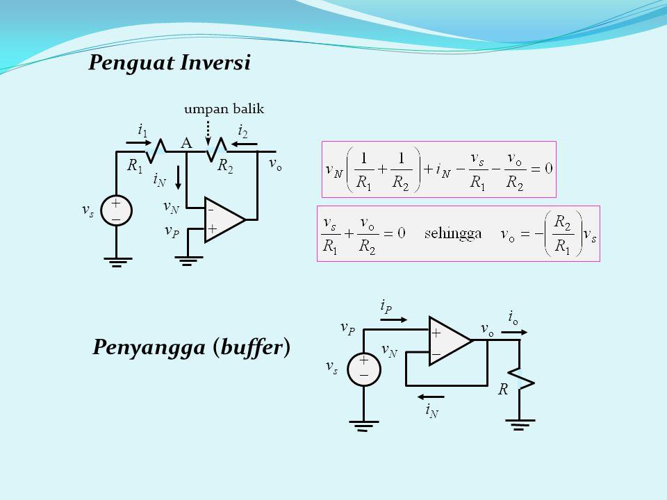 ++ ++ iPiP iNiN vPvP vsvs vNvN R vo vo ioio Penyangga (buffer) Penguat Inversi R2R2 ++ ++ i1i1 iNiN vPvP vsvs vNvN R1R1 vo vo i2i2 umpan balik A