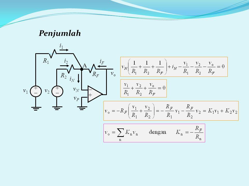 Penjumlah RFRF ++ ++ i2i2 iNiN vPvP v2v2 vNvN R1R1 vo vo iFiF A ++ v1v1 i1i1 R2R2