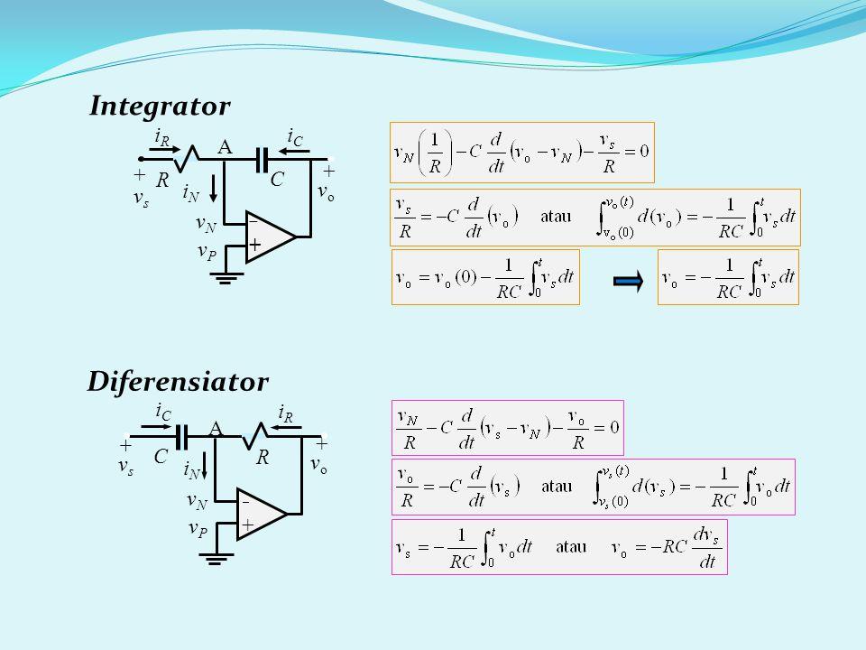 Integrator C ++ iRiR iNiN vPvP +vs+vs vNvN R + v o iCiC A Diferensiator C ++ iCiC iNiN vPvP +vs+vs vNvN R + v o iRiR A