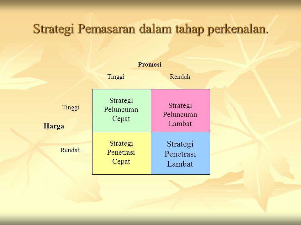 Strategi Pemasaran dalam tahap perkenalan. Strategi Peluncuran Cepat Strategi Penetrasi Cepat Strategi Penetrasi Lambat Strategi Peluncuran Lambat Tin