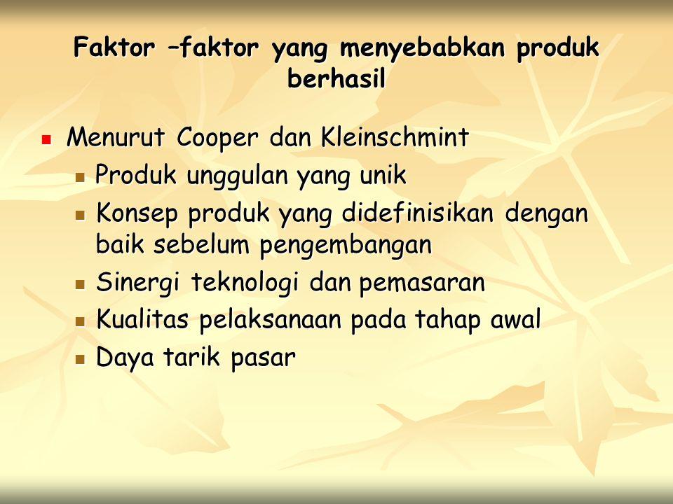 Faktor –faktor yang menyebabkan produk berhasil Menurut Cooper dan Kleinschmint Menurut Cooper dan Kleinschmint Produk unggulan yang unik Produk unggu