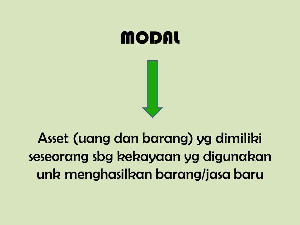 MODAL Asset (uang dan barang) yg dimiliki seseorang sbg kekayaan yg digunakan unk menghasilkan barang/jasa baru