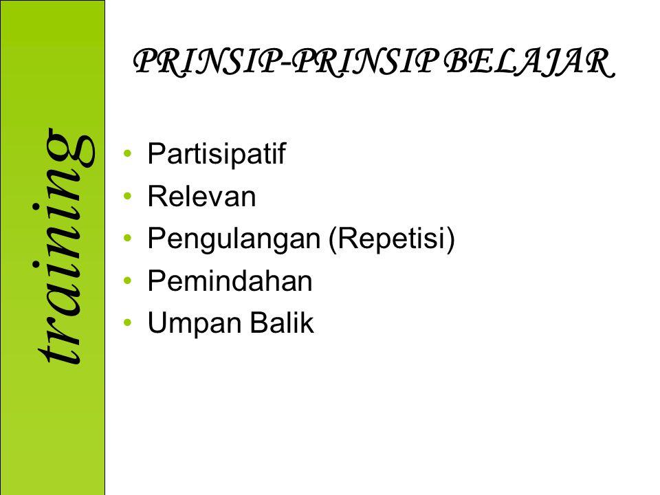 training PRINSIP-PRINSIP BELAJAR Partisipatif Relevan Pengulangan (Repetisi) Pemindahan Umpan Balik