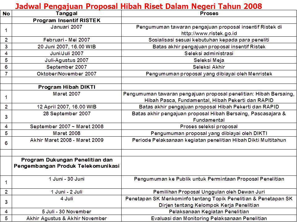 Jadwal Pengajuan Proposal Hibah Riset Dalam Negeri Tahun 2008