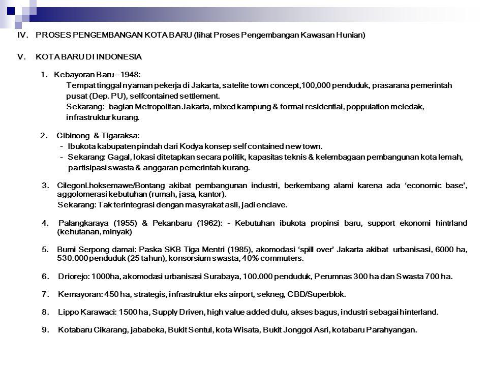 IV.PROSES PENGEMBANGAN KOTA BARU (lihat Proses Pengembangan Kawasan Hunian) V.KOTA BARU DI INDONESIA 1. Kebayoran Baru –1948: Tempat tinggal nyaman pe