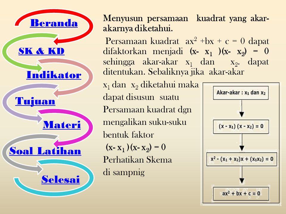 Menyusun persamaan kuadrat yang akar- akarnya diketahui. Persamaan kuadrat ax 2 +bx + c = 0 dapat difaktorkan menjadi (x- x 1 )(x- x 2 ) = 0 sehingga