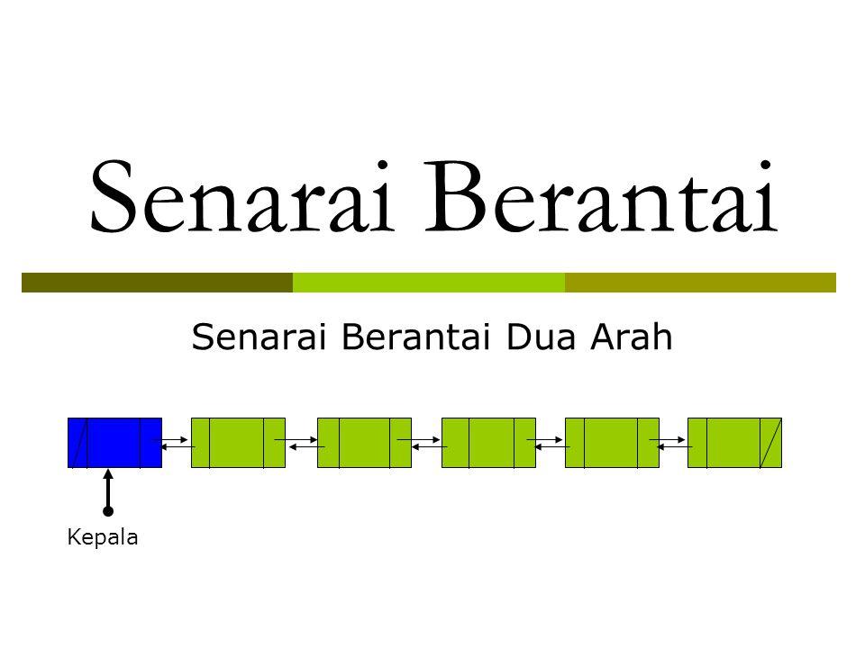 Senarai Berantai Dua Arah Berputar Kepala Simpul awal dikenal dengan Kepala^.kanan Simpul Akhir dikenal dengan Kepala^.kiri