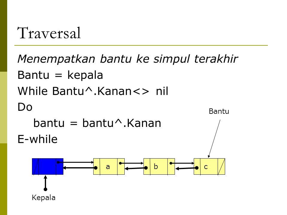 Traversal Menempatkan bantu ke simpul terakhir Bantu = kepala While Bantu^.Kanan<> nil Do bantu = bantu^.Kanan E-while Kepala abc Bantu