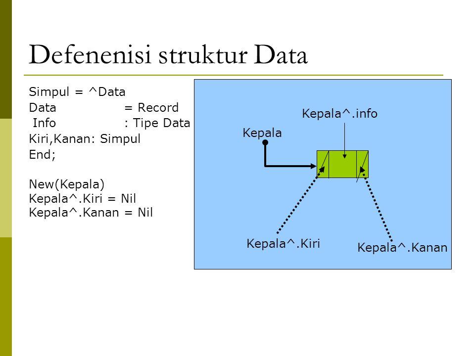 Defenenisi struktur Data Simpul = ^Data Data= Record Info: Tipe Data Kiri,Kanan: Simpul End; New(Kepala) Kepala^.Kiri = Nil Kepala^.Kanan = Nil Kepala