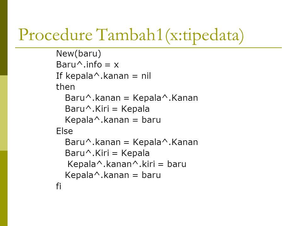 Procedure TambahK3(x:tipe data) New(baru) Baru^.info (x) Baru^.kanan = kepala Baru^.kiri= kepala^.kiri Kepala^.Kiri^.kanan= baru Kepala^.kiri = baru