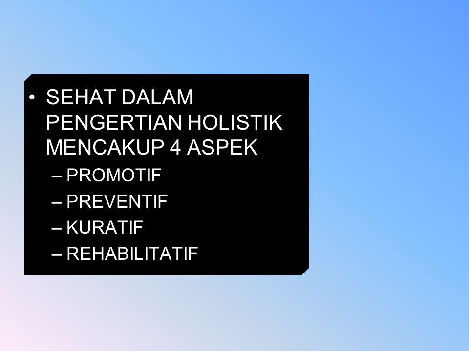 SEHAT DALAM PENGERTIAN HOLISTIK MENCAKUP 4 ASPEK –PROMOTIF –PREVENTIF –KURATIF –REHABILITATIF