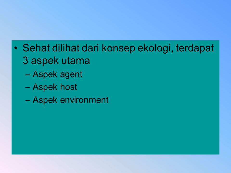 Sehat dilihat dari konsep ekologi, terdapat 3 aspek utama –Aspek agent –Aspek host –Aspek environment