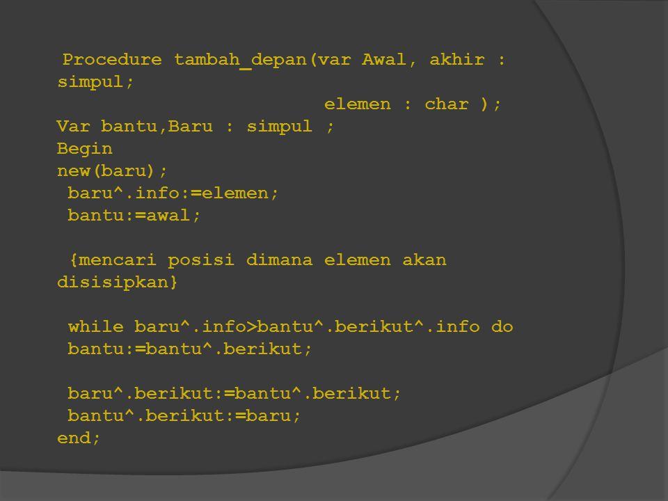 Procedure tambah_depan(var Awal, akhir : simpul; elemen : char ); Var bantu,Baru : simpul ; Begin new(baru); baru^.info:=elemen; bantu:=awal; {mencari