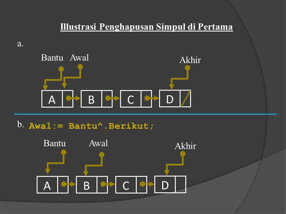 ABCD Akhir BantuAwal Illustrasi Penghapusan Simpul di Pertama a. AB C D Akhir Awal Awal:= Bantu^.Berikut; b. Bantu