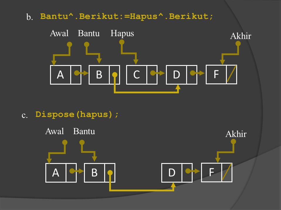 A B DF Hapus AwalBantu b. Akhir C Bantu^.Berikut:=Hapus^.Berikut; A B DF AwalBantu c. Akhir Dispose(hapus);