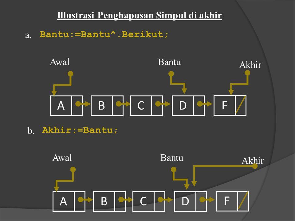 Illustrasi Penghapusan Simpul di akhir ABDF AwalBantu a. Akhir C Bantu:=Bantu^.Berikut; ABDF AwalBantu b. Akhir C Akhir:=Bantu;
