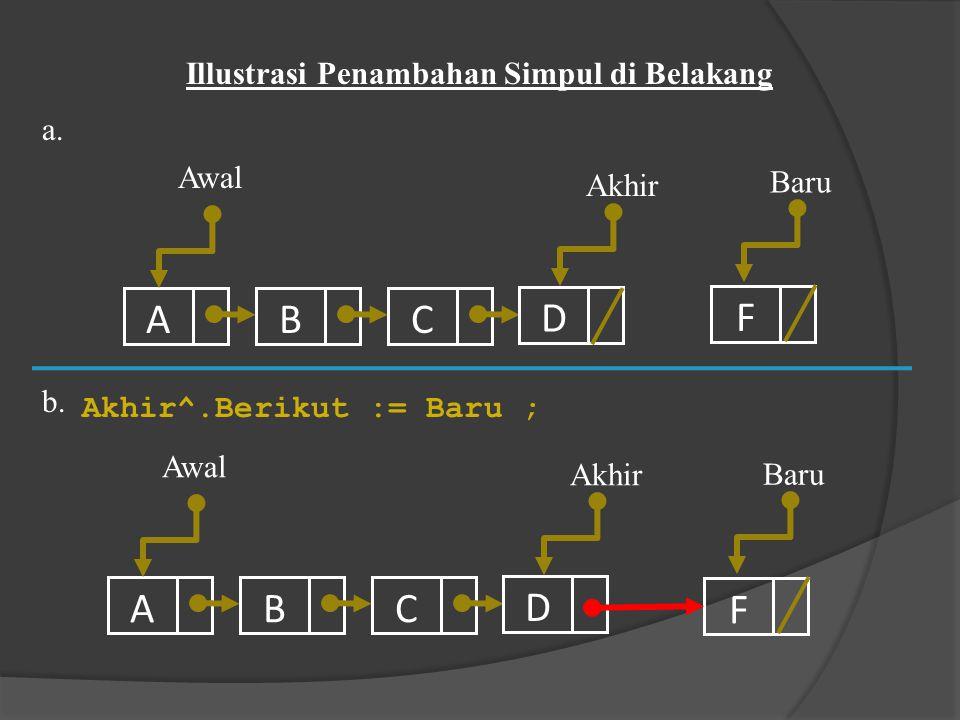 Illustrasi Penghapusan Simpul di akhir ABDF AwalBantu a.