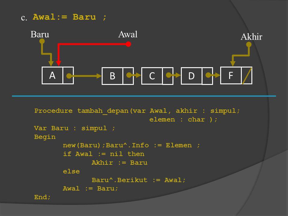 Awal:= Baru ; c. B CDF Akhir AwalBaru A Procedure tambah_depan(var Awal, akhir : simpul; elemen : char ); Var Baru : simpul ; Begin new(Baru);Baru^.In