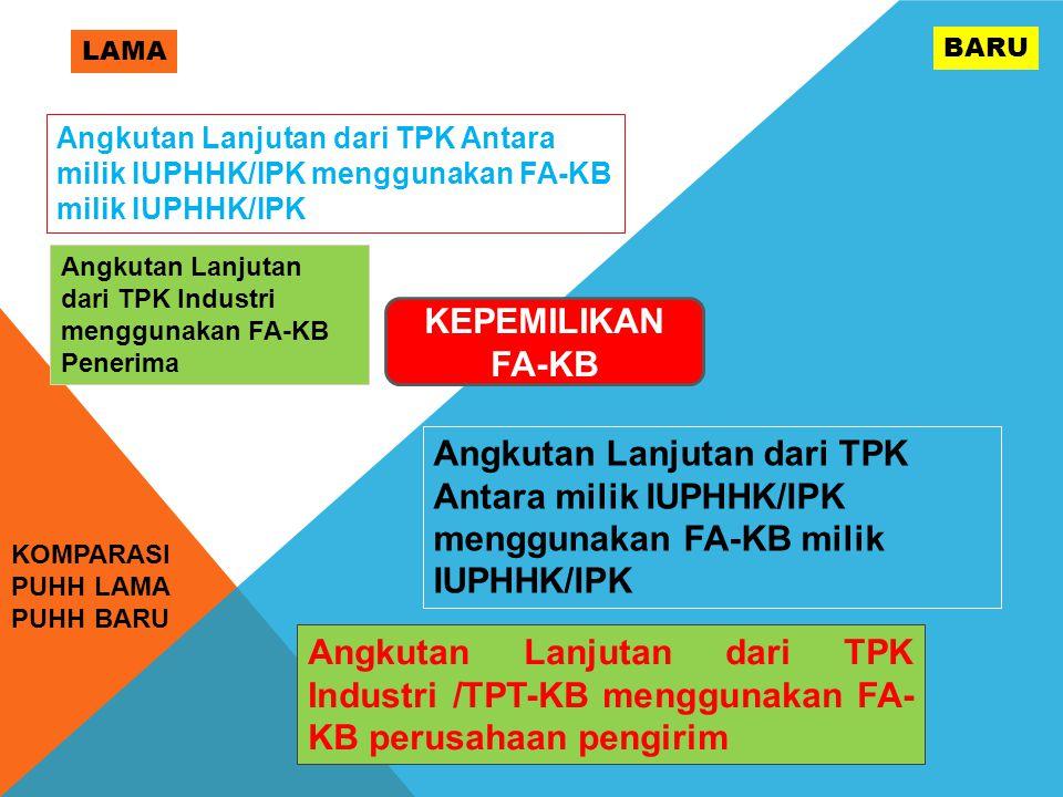 KOMPARASI PUHH LAMA PUHH BARU Angkutan Lanjutan dari TPK Antara milik IUPHHK/IPK menggunakan FA-KB milik IUPHHK/IPK LAMA BARU KEPEMILIKAN FA-KB Angkutan Lanjutan dari TPK Antara milik IUPHHK/IPK menggunakan FA-KB milik IUPHHK/IPK Angkutan Lanjutan dari TPK Industri menggunakan FA-KB Penerima Angkutan Lanjutan dari TPK Industri /TPT-KB menggunakan FA- KB perusahaan pengirim