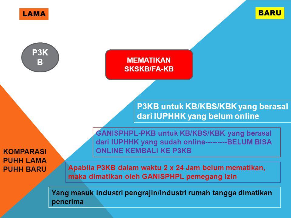 KOMPARASI PUHH LAMA PUHH BARU LAMA BARU MEMATIKAN SKSKB/FA-KB P3KB untuk KB/KBS/KBK yang berasal dari IUPHHK yang belum online GANISPHPL-PKB untuk KB/KBS/KBK yang berasal dari IUPHHK yang sudah online---------BELUM BISA ONLINE KEMBALI KE P3KB Apabila P3KB dalam waktu 2 x 24 Jam belum mematikan, maka dimatikan oleh GANISPHPL pemegang izin P3K B Yang masuk industri pengrajin/industri rumah tangga dimatikan penerima
