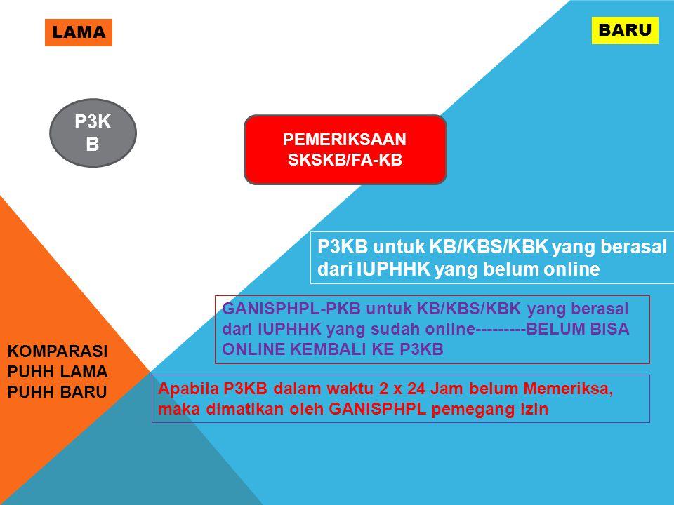 KOMPARASI PUHH LAMA PUHH BARU LAMA BARU PEMERIKSAAN SKSKB/FA-KB P3KB untuk KB/KBS/KBK yang berasal dari IUPHHK yang belum online GANISPHPL-PKB untuk KB/KBS/KBK yang berasal dari IUPHHK yang sudah online---------BELUM BISA ONLINE KEMBALI KE P3KB Apabila P3KB dalam waktu 2 x 24 Jam belum Memeriksa, maka dimatikan oleh GANISPHPL pemegang izin P3K B