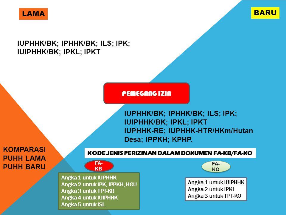 KOMPARASI PUHH LAMA PUHH BARU IUPHHK/BK; IPHHK/BK; ILS; IPK; IUIPHHK/BK; IPKL; IPKT LAMA BARU PEMEGANG IZIN IUPHHK/BK; IPHHK/BK; ILS; IPK; IUIPHHK/BK; IPKL; IPKT IUPHHK-RE; IUPHHK-HTR/HKm/Hutan Desa; IPPKH; KPHP.