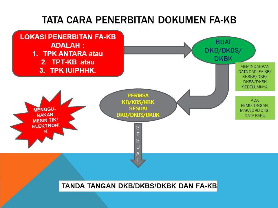 TATA CARA PENERBITAN DOKUMEN FA-KB LOKASI PENERBITAN FA-KB ADALAH : 1.TPK ANTARA atau 2.TPT-KB atau 3.TPK IUIPHHK.