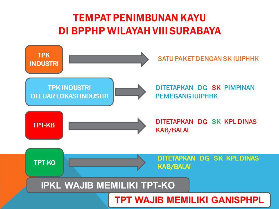 TEMPAT PENIMBUNAN KAYU DI BPPHP WILAYAH VIII SURABAYA TPK INDUSTRI SATU PAKET DENGAN SK IUIPHHK TPK INDUSTRI DI LUAR LOKASI INDUSTRI DITETAPKAN DG SK PIMPINAN PEMEGANG IUIPHHK TPT-KB DITETAPKAN DG SK KPL DINAS KAB/BALAI TPT-KO DITETAPKAN DG SK KPL DINAS KAB/BALAI IPKL WAJIB MEMILIKI TPT-KO TPT WAJIB MEMILIKI GANISPHPL