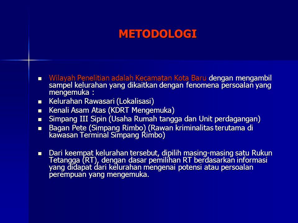 METODOLOGI Wilayah Penelitian adalah Kecamatan Kota Baru dengan mengambil sampel kelurahan yang dikaitkan dengan fenomena persoalan yang mengemuka : W