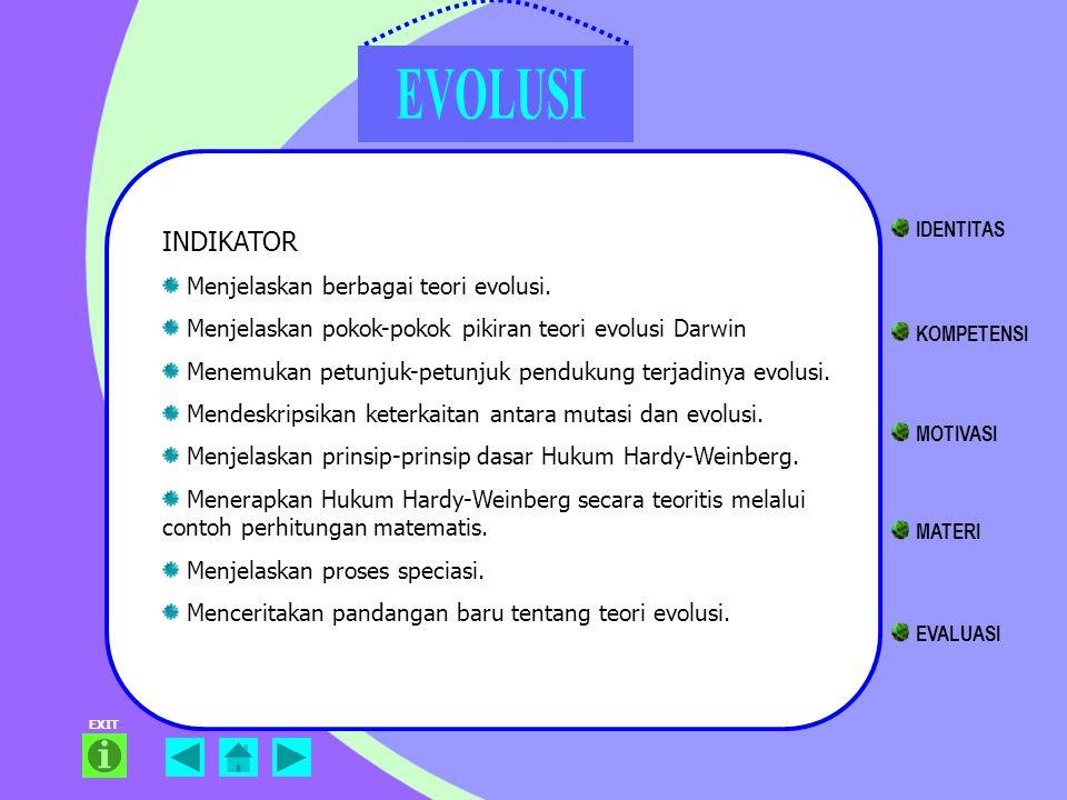 EXIT INDIKATOR Menjelaskan berbagai teori evolusi. Menjelaskan pokok-pokok pikiran teori evolusi Darwin Menemukan petunjuk-petunjuk pendukung terjadin