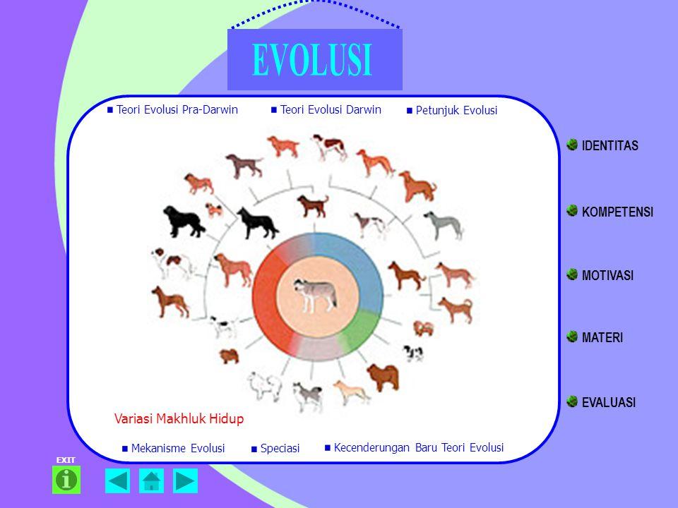 Variasi Makhluk Hidup EXIT Teori Evolusi Pra-Darwin Teori Evolusi Darwin Petunjuk Evolusi Mekanisme Evolusi Kecenderungan Baru Teori Evolusi Speciasi