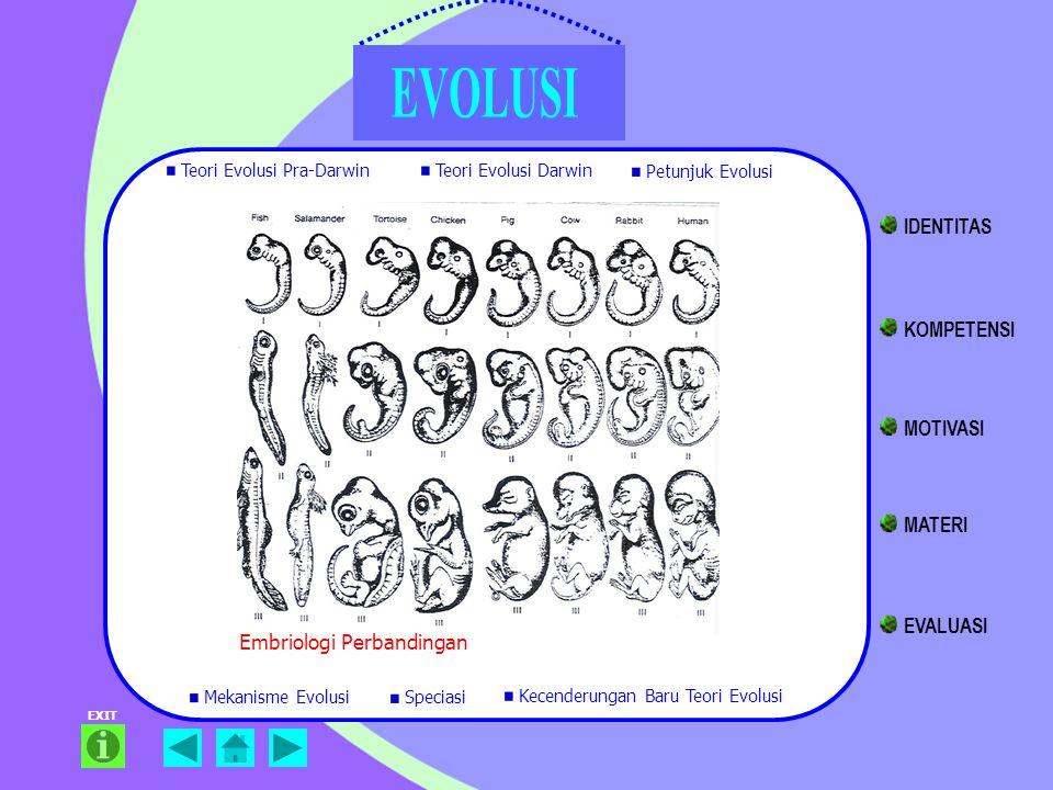 Embriologi Perbandingan EXIT Teori Evolusi Pra-Darwin Teori Evolusi Darwin Petunjuk Evolusi Mekanisme Evolusi Kecenderungan Baru Teori Evolusi Specias