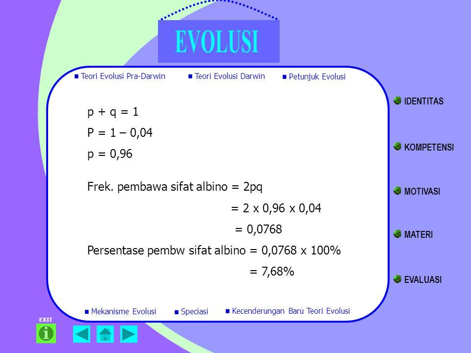 EXIT p + q = 1 P = 1 – 0,04 p = 0,96 Frek. pembawa sifat albino = 2pq = 2 x 0,96 x 0,04 = 0,0768 Persentase pembw sifat albino = 0,0768 x 100% = 7,68%