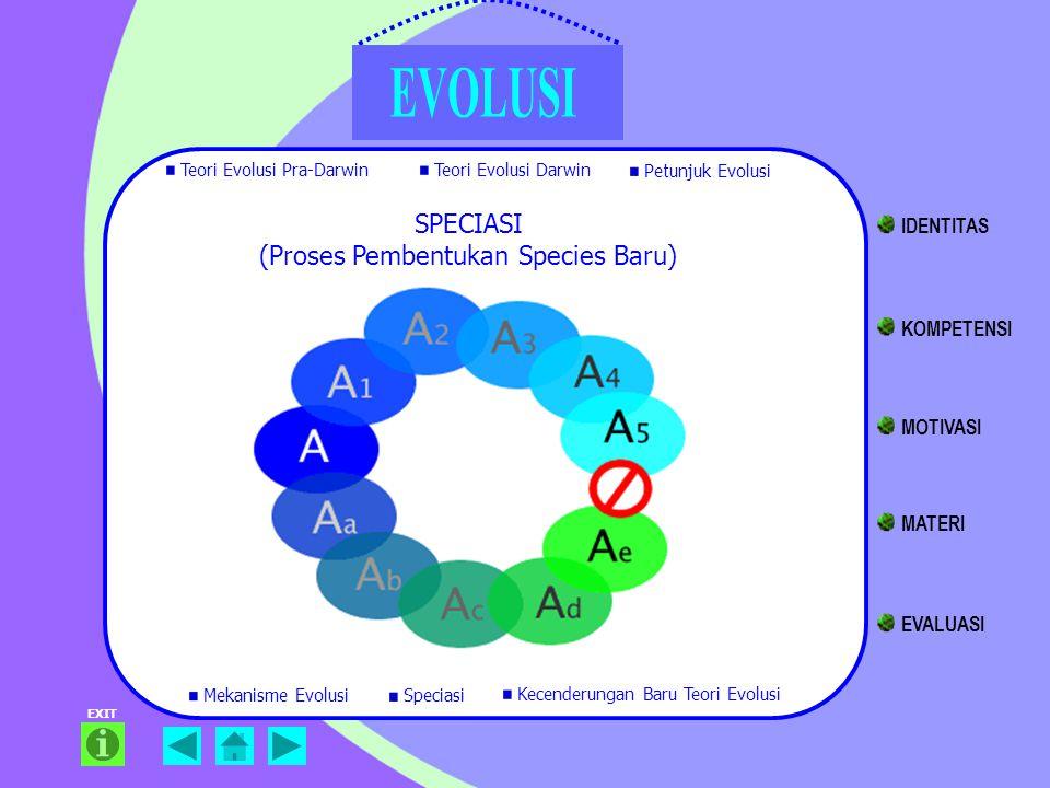 EXIT SPECIASI (Proses Pembentukan Species Baru) Teori Evolusi Pra-Darwin Teori Evolusi Darwin Petunjuk Evolusi Mekanisme Evolusi Kecenderungan Baru Te