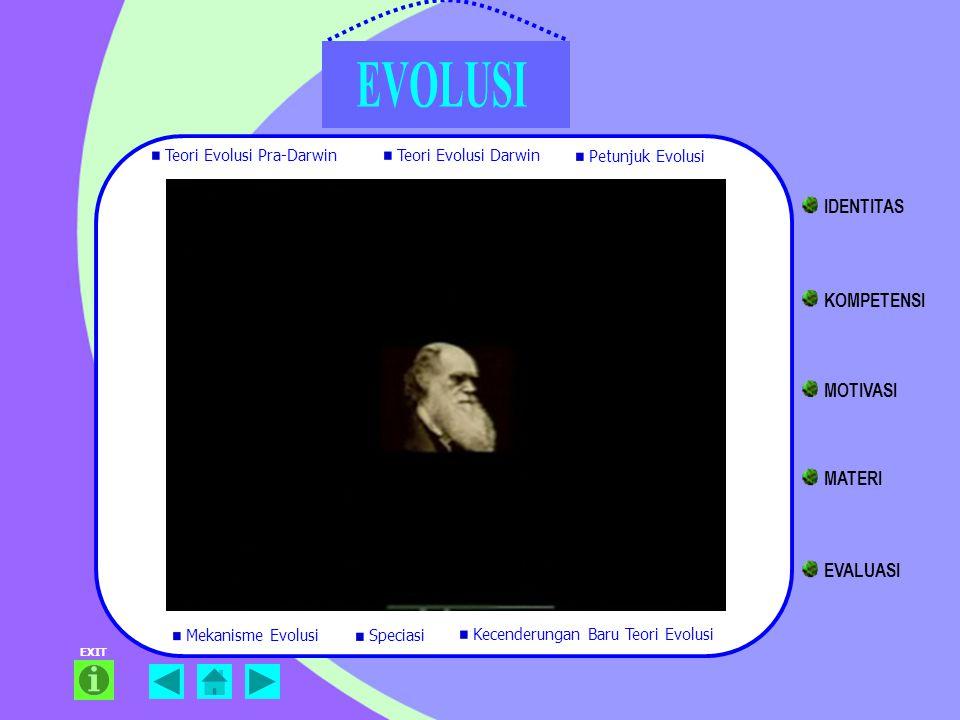EXIT Teori Evolusi Pra-Darwin Teori Evolusi Darwin Petunjuk Evolusi Mekanisme Evolusi Kecenderungan Baru Teori Evolusi Speciasi KOMPETENSI MATERI EVAL