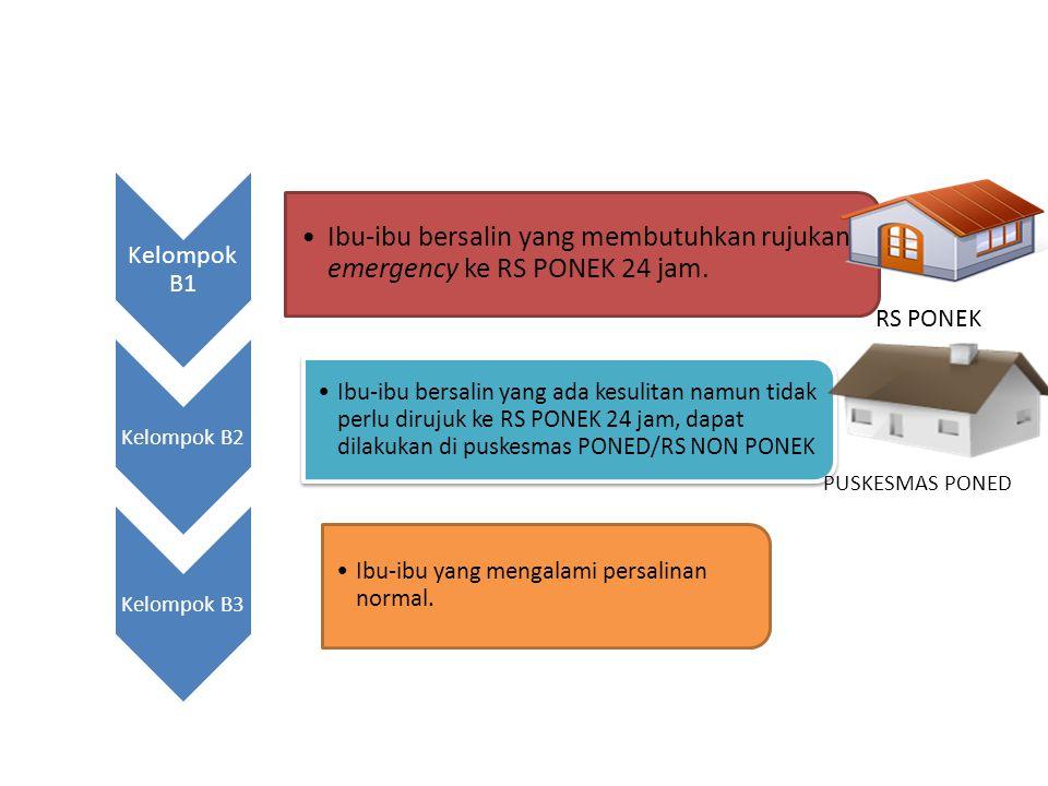 Kelompok B1 Ibu-ibu bersalin yang membutuhkan rujukan emergency ke RS PONEK 24 jam. Kelompok B2 Ibu-ibu bersalin yang ada kesulitan namun tidak perlu