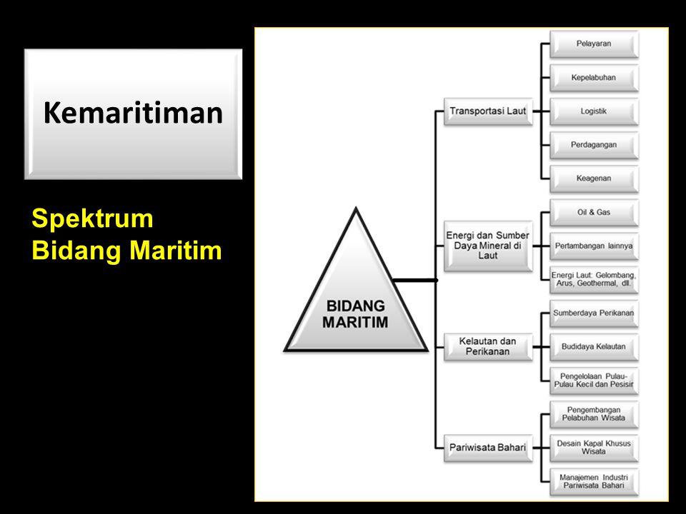 Spektrum Bidang Maritim Kemaritiman