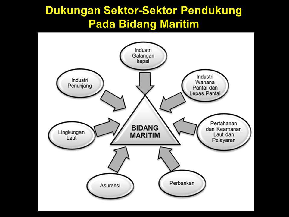 Dukungan Sektor-Sektor Pendukung Pada Bidang Maritim