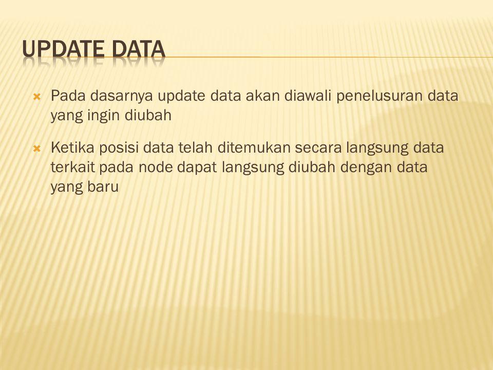  Pada dasarnya update data akan diawali penelusuran data yang ingin diubah  Ketika posisi data telah ditemukan secara langsung data terkait pada nod