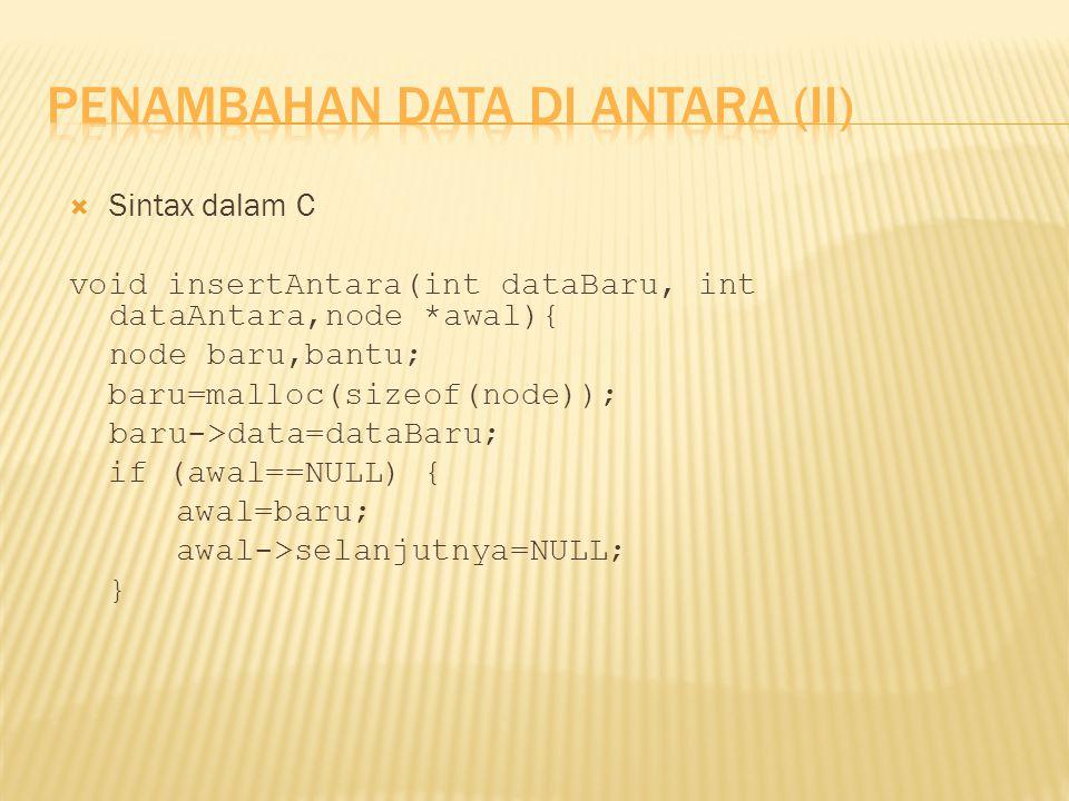 Sintax dalam C void insertAntara(int dataBaru, int dataAntara,node *awal){ node baru,bantu; baru=malloc(sizeof(node)); baru->data=dataBaru; if (awal
