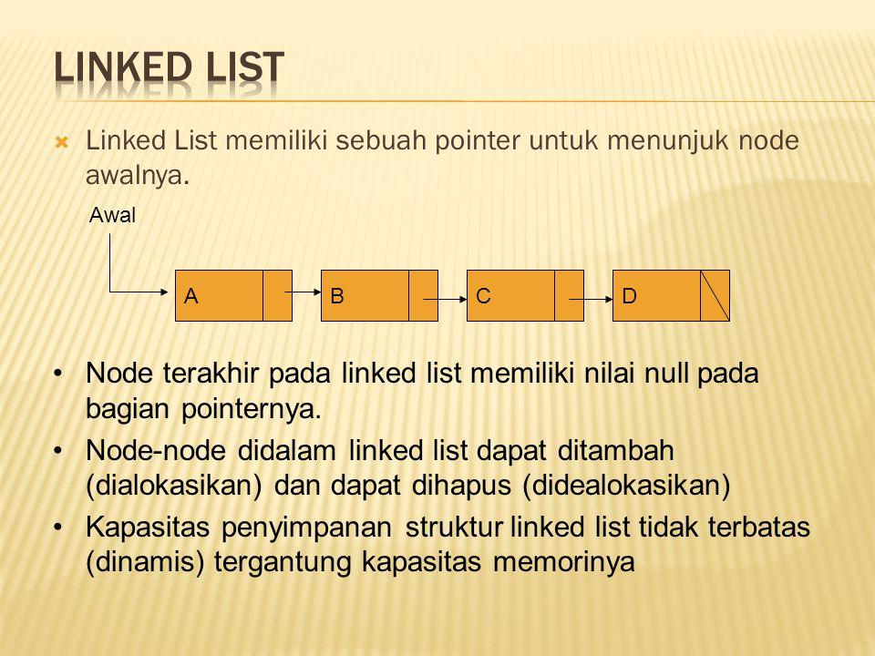  Linked List memiliki sebuah pointer untuk menunjuk node awalnya. Awal ABCD Node terakhir pada linked list memiliki nilai null pada bagian pointernya