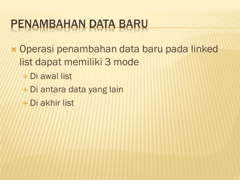  Operasi penambahan data baru pada linked list dapat memiliki 3 mode  Di awal list  Di antara data yang lain  Di akhir list