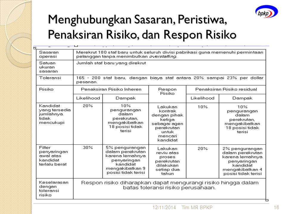 Menghubungkan Sasaran, Peristiwa, Penaksiran Risiko, dan Respon Risiko 12/11/2014Tim MR BPKP16