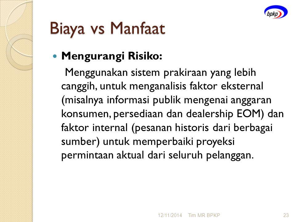 Biaya vs Manfaat Mengurangi Risiko: Menggunakan sistem prakiraan yang lebih canggih, untuk menganalisis faktor eksternal (misalnya informasi publik me
