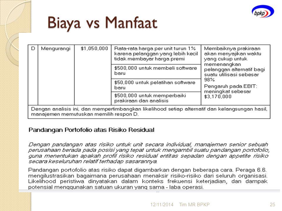 Biaya vs Manfaat 12/11/2014Tim MR BPKP25