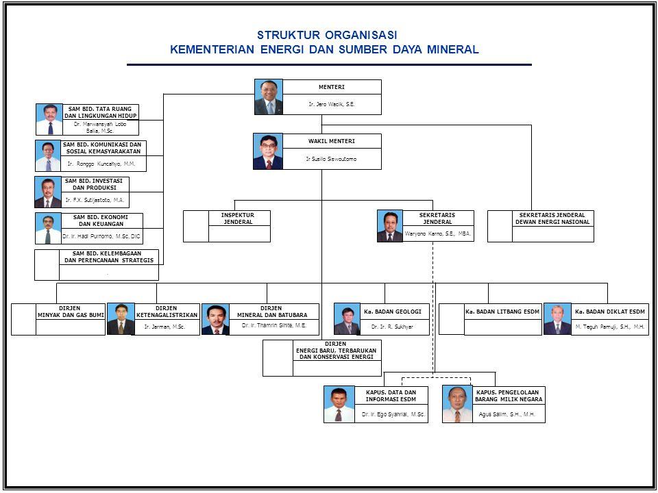 SEKRETARIAT JENDERAL Waryono Karno, S.E., MBA.