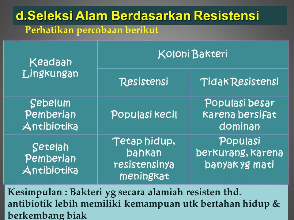 d.Seleksi Alam Berdasarkan Resistensi Perhatikan percobaan berikut Keadaan Lingkungan Koloni Bakteri ResistensiTidak Resistensi Sebelum Pemberian Anti